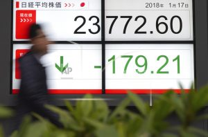 Global shares track weakness on Wall St; China shares higher