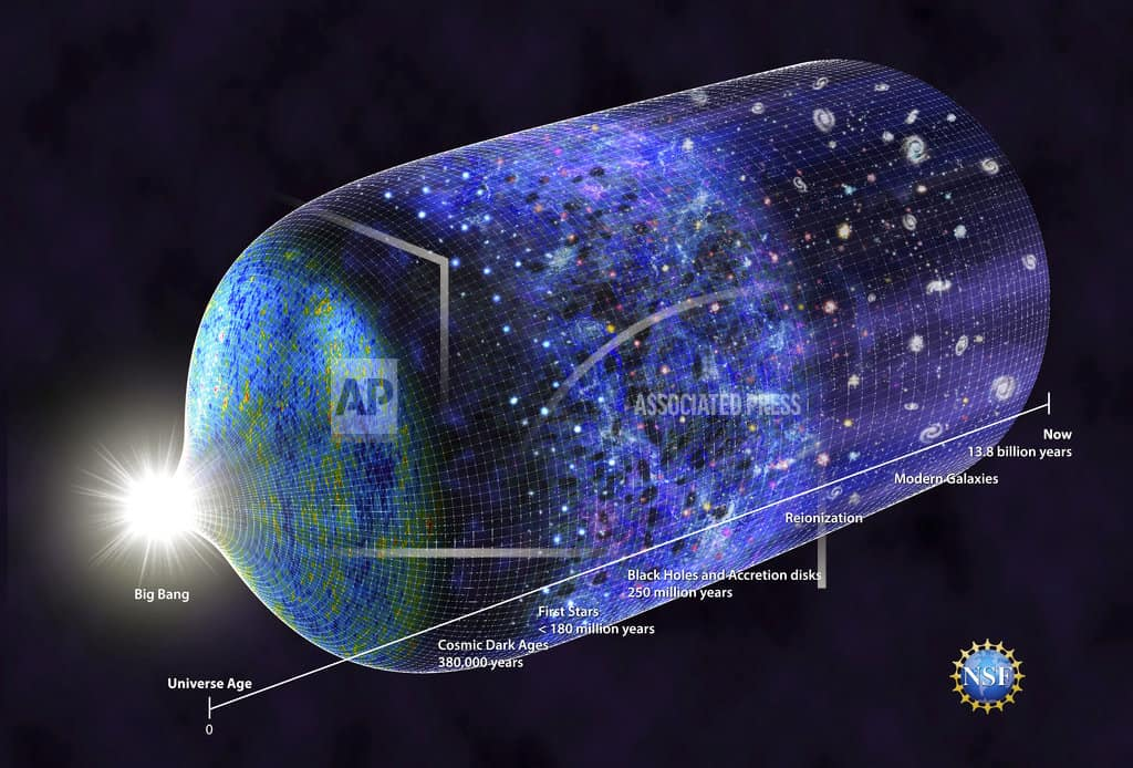Astronomers glimpse cosmic dawn, when the stars switched on