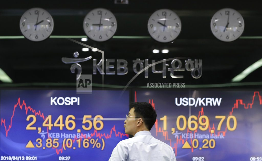 SEOUL, South Korea | Global stocks mostly up as trade, Syria uncertainties ease