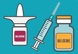 Opioid Overdose Reversal News: FDA-approved naloxone devices produce substantially higher blood levels of naloxone than improvised nasal spray