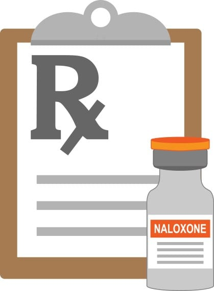 Co-prescribing naloxone in Medicare Part D increases